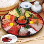 Sushi Tray Example